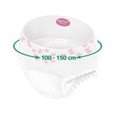 Inkontinenčné nohavičky pre ženy 100-150 cm